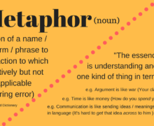 009 How are concepts and metaphors used to teach here at  GISLA